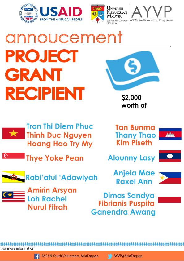 Project-Grant-Recipient-Poster-III